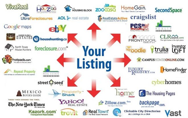 Map of Listing Services