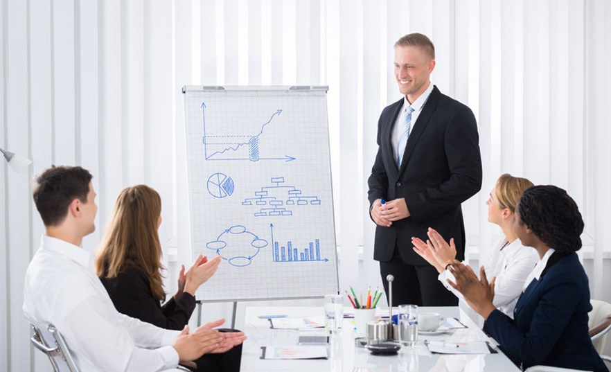 The Impact of Sales Training